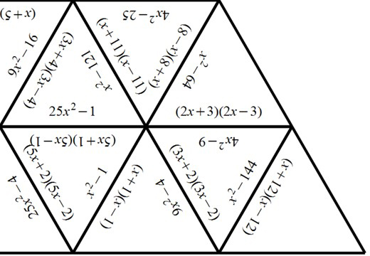 Difference of Two Squares – Tarsia
