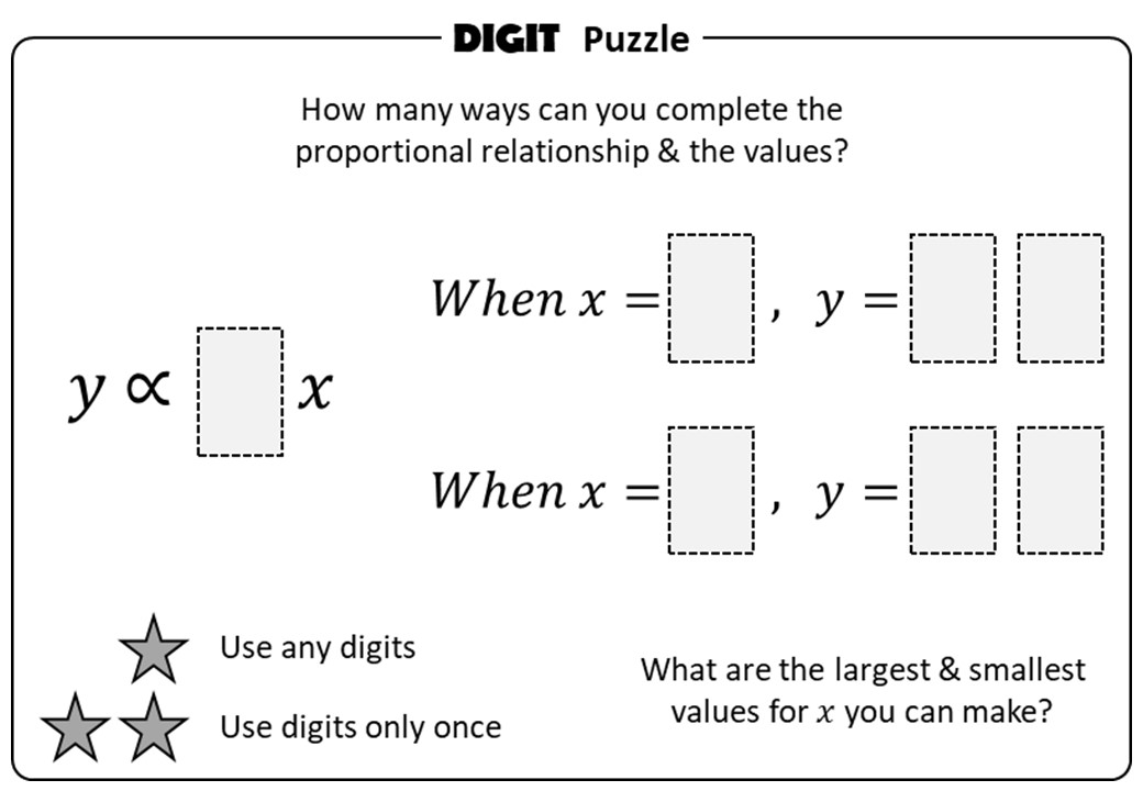 Direct & Inverse Proportion - Digit Puzzle