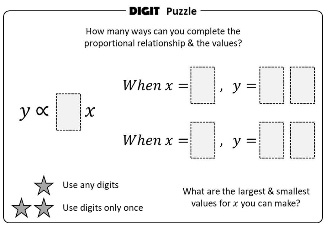 Direct Proportion - Digit Puzzle