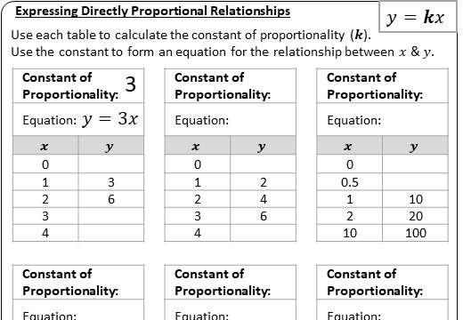 Direct Proportion - Worksheet A