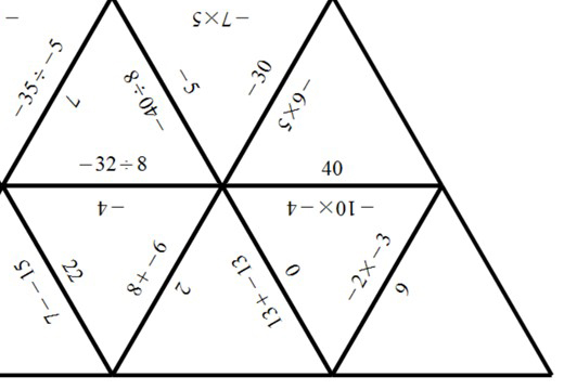 Directed Numbers - Mixed - Tarsia