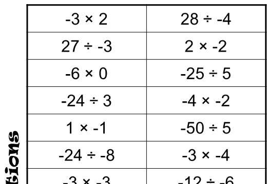 Directed Numbers - Multiplying & Dividing - Four in a Row
