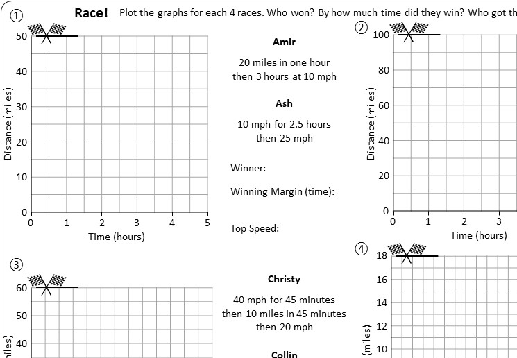 Distance-Time Graphs - Constant - Worksheet A