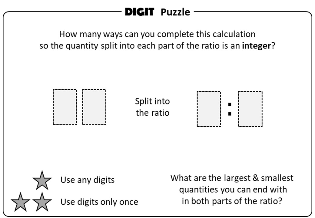 Dividing into a Ratio - Digit Puzzle