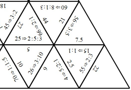 Dividing into a Ratio - Tarsia