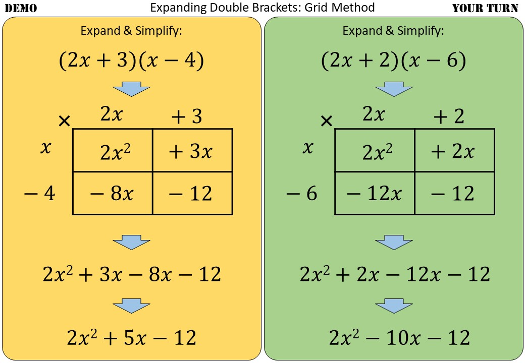 Double Brackets - Expanding - With Coefficients - Demonstration