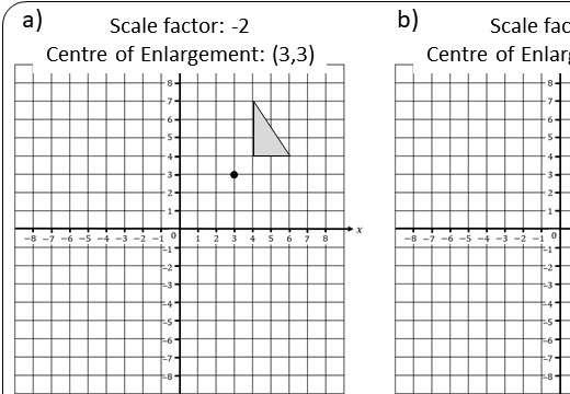 Enlargement - Negative - Worksheet A