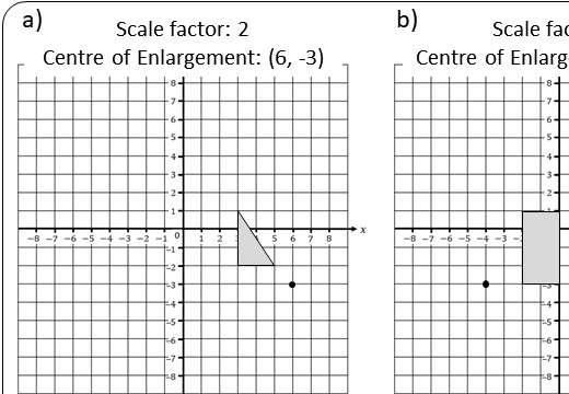 Enlargement - Positive - Worksheet A