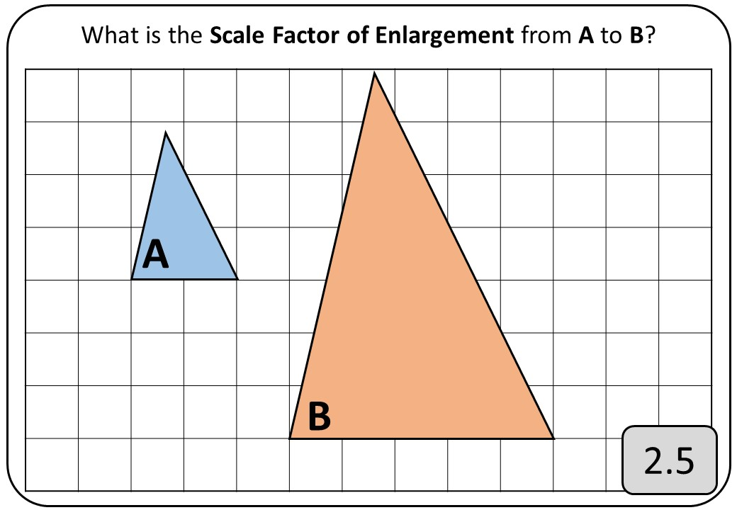 Enlargement - Scale Factors - Bingo OA