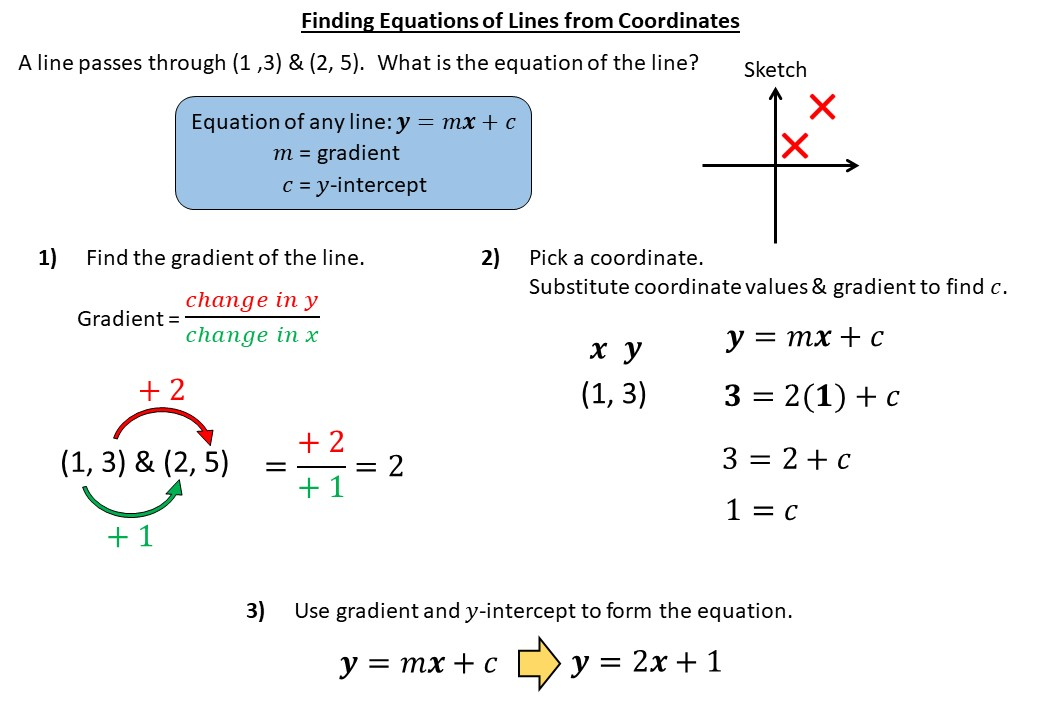 Equations - From Coordinates - Demonstration
