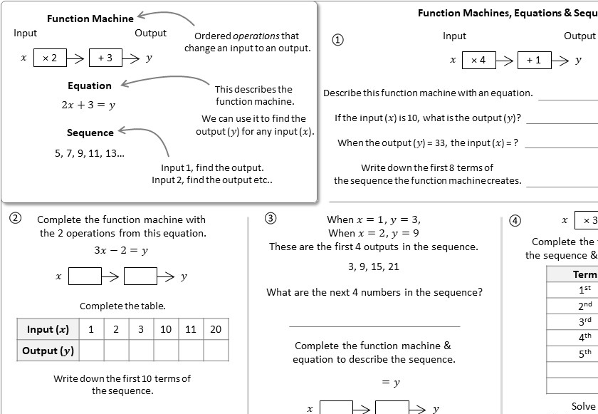 Equations, Functions & Sequences - Worksheet A