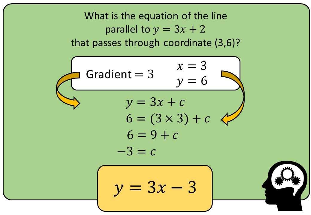 Equations - Parallel Lines - Bingo M