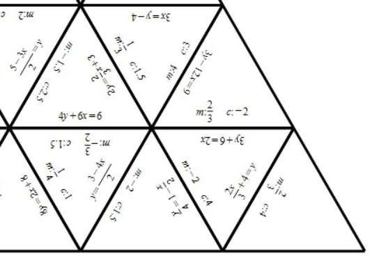 Equations of Lines - Finding Gradient & Intercept - Tarsia