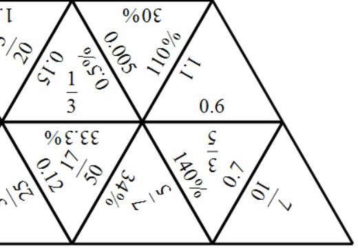 Equivalence - Fractions, Decimals & Percentages - Tarsia