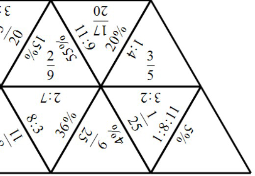 Equivalence - Fractions, Percentages & Ratios - Tarsia