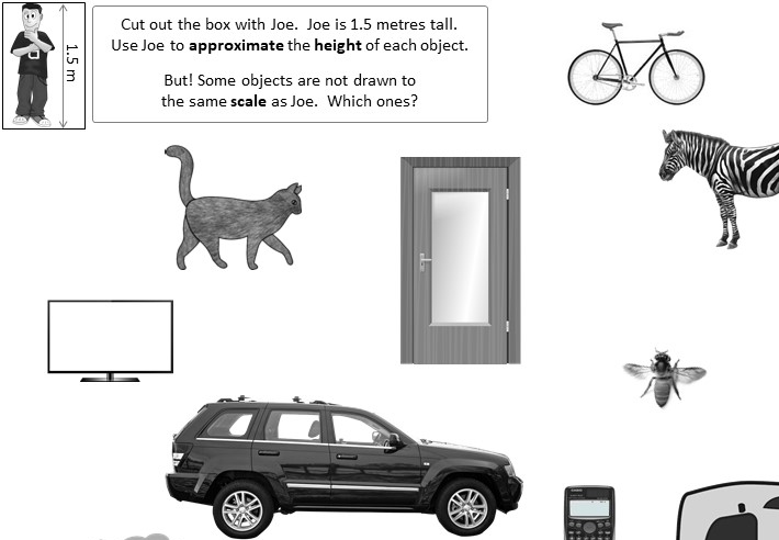 Estimation - Scale Drawings - Activity A