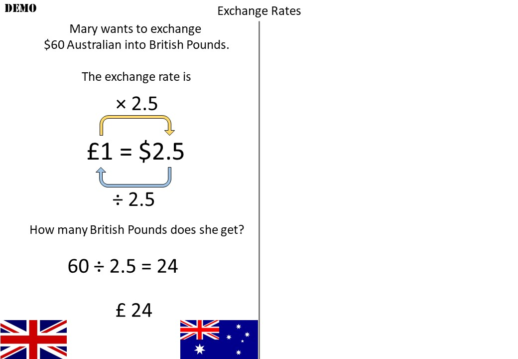 Exchange Rates - Demonstration