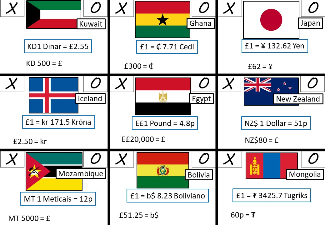 Exchange Rates - Noughts & Crosses