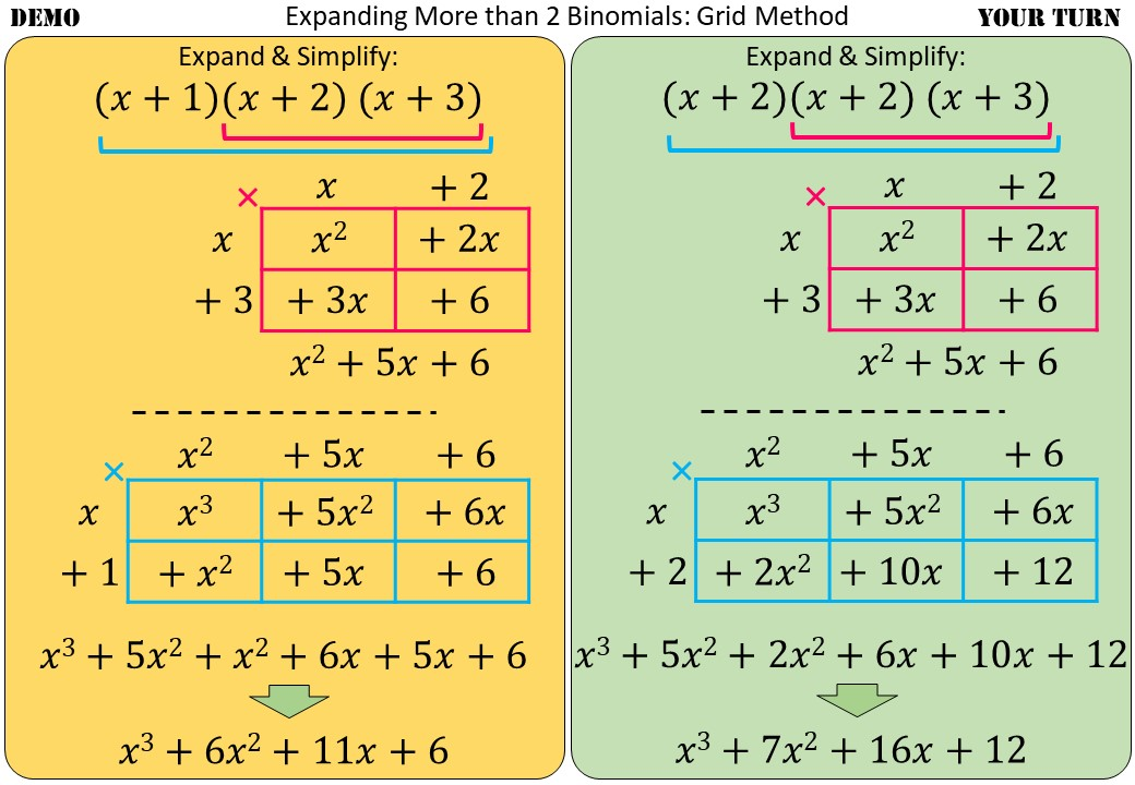 Expanding More than 2 Binomials - Demonstration