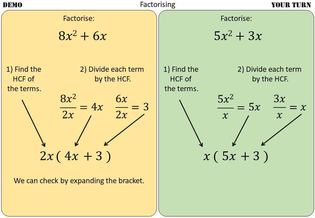 Factorising - Single Bracket - With Indices - Demonstration