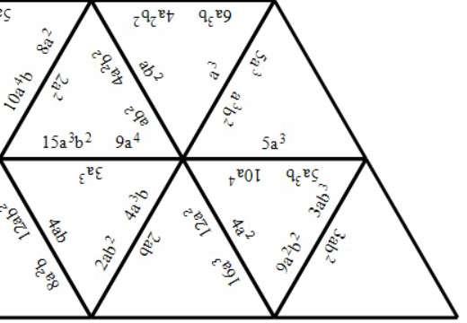 Factorising - Single Bracket - With Indices - Tarsia
