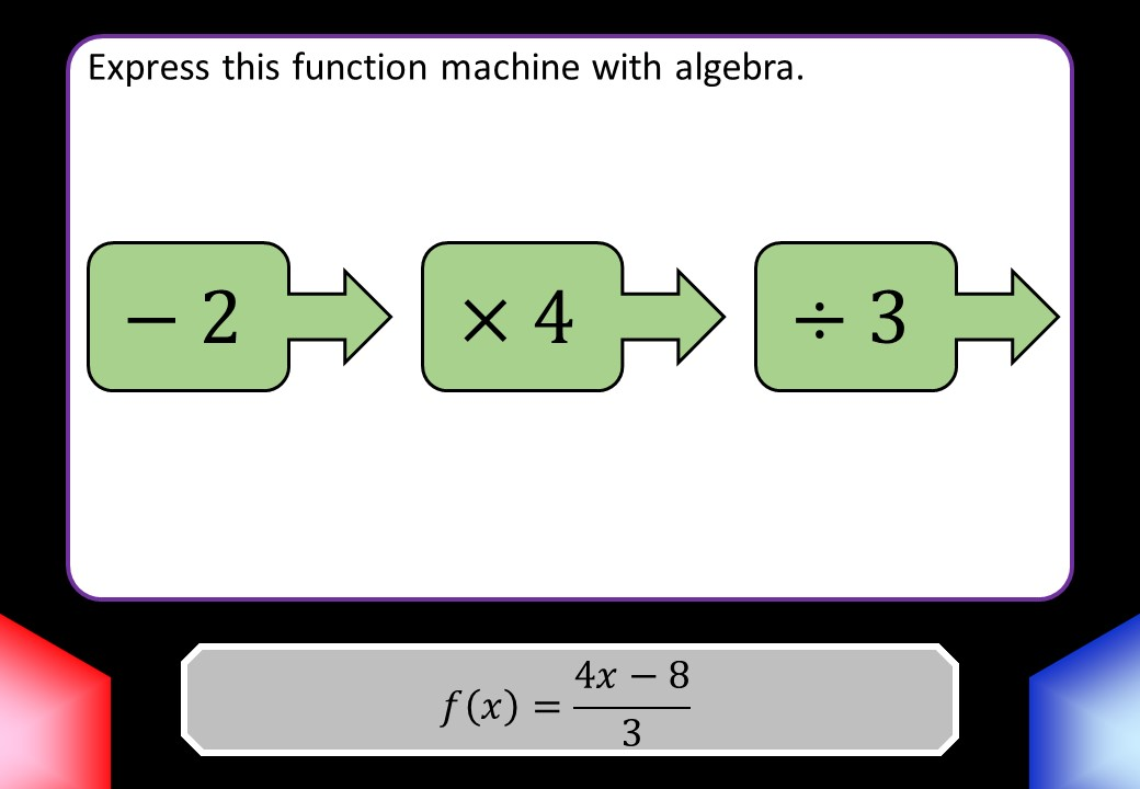 Forming Simple Functions - Blockbusters