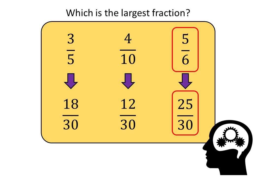 Fractions - Comparing - Bingo OA