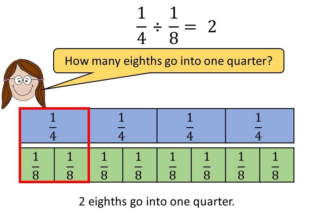 Fractions - Dividing - Complete Lesson