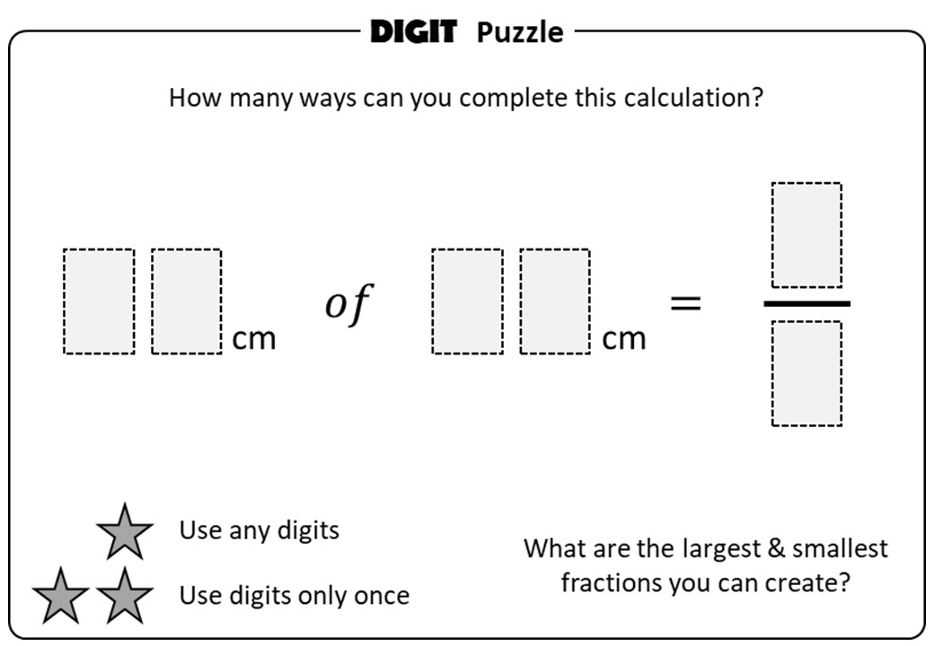 Fractions - Expression - Digit Puzzle