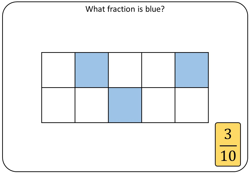 Fractions - Introduction - Bingo OA