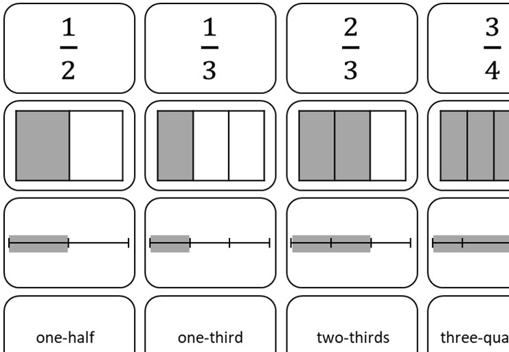 Fractions - Introduction - Card Complete & Match