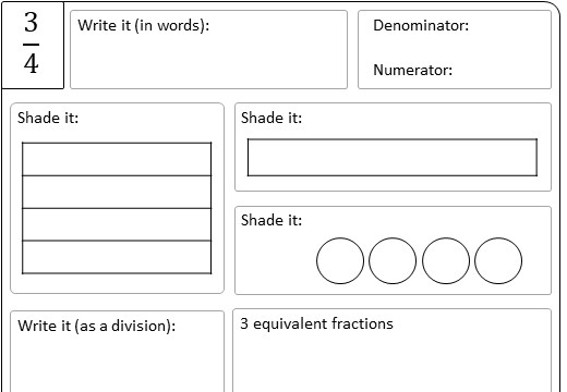 Fractions - Introduction - Worksheet A