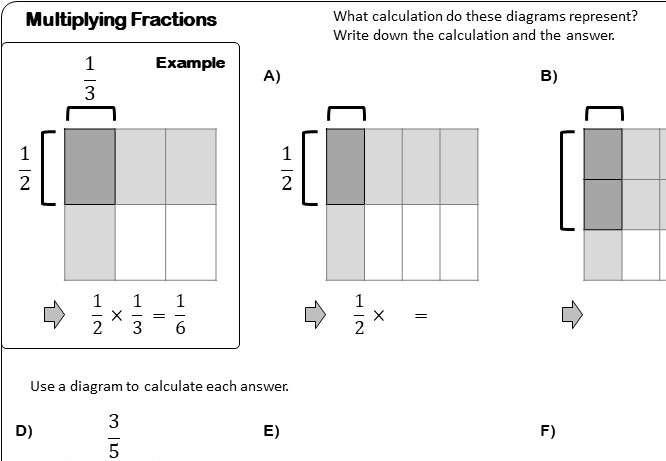 Fractions - Multiplying - Worksheet A