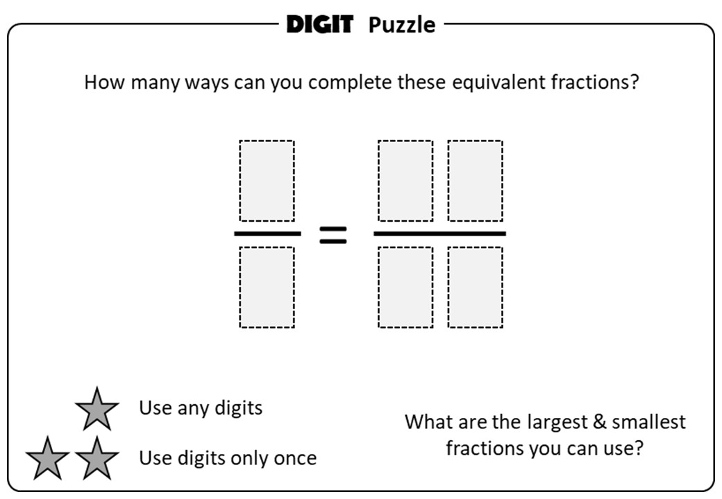 Fractions - Simplifying - Digit Puzzle