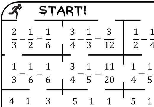 Fractions - Subtracting - True or False Maze