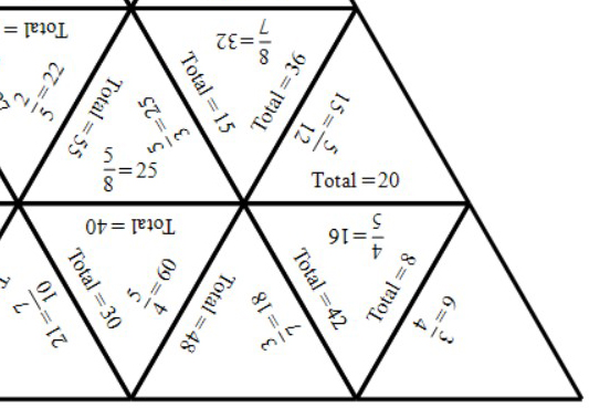 Fractions of Quantities - Reverse - Tarsia