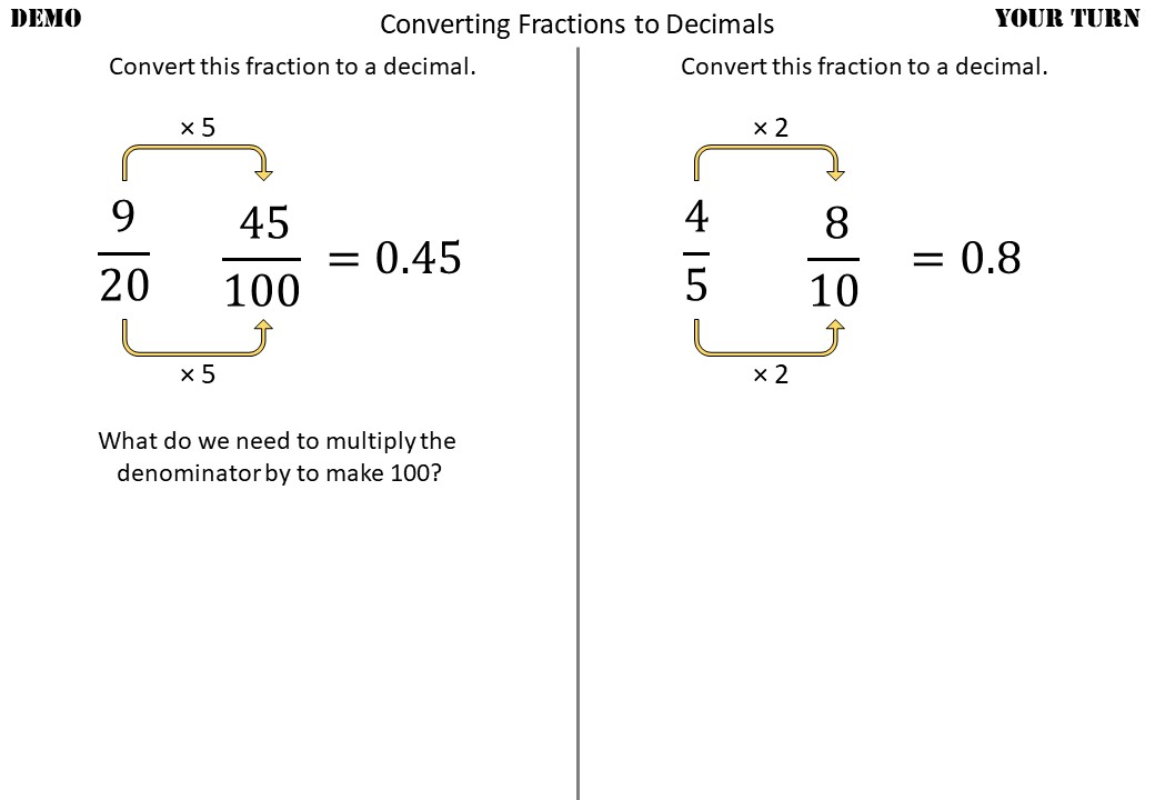 Fractions to Decimals - Demonstration