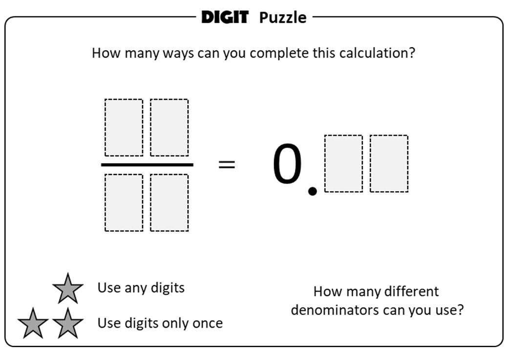 Fractions to Decimals - Digit Puzzle
