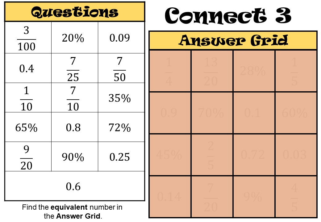 Fractions to Decimals to Percentages - Connect 3