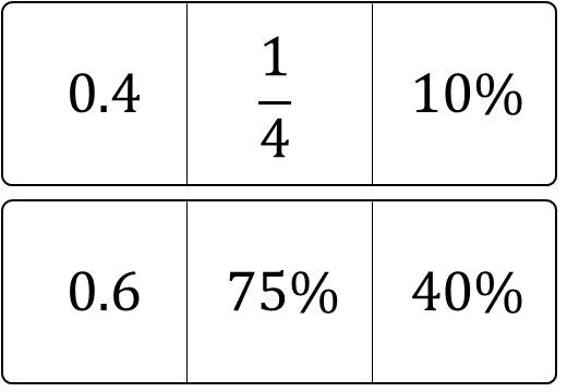 Fractions to Decimals to Percentages - Snap