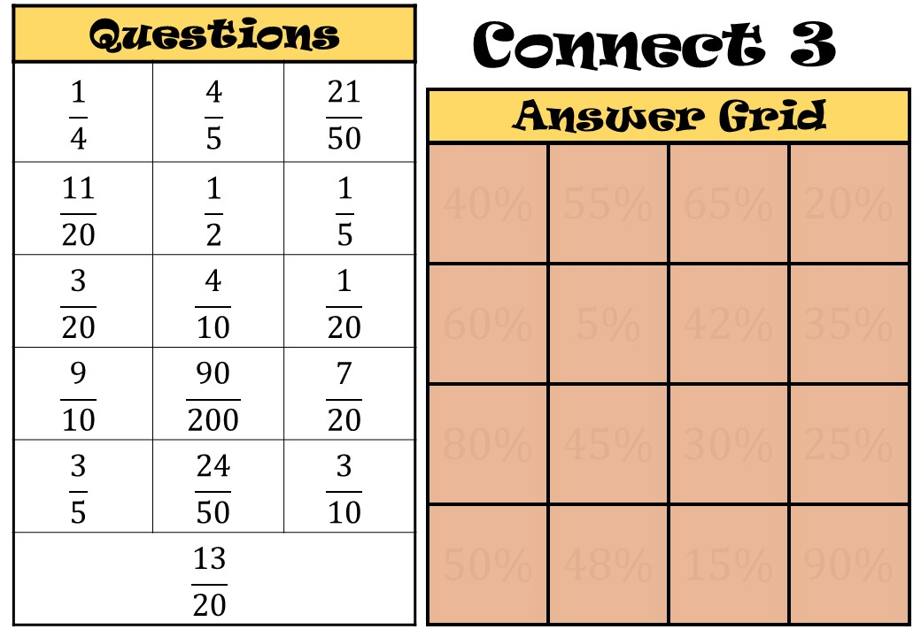 Fractions to Percentages - Connect 3