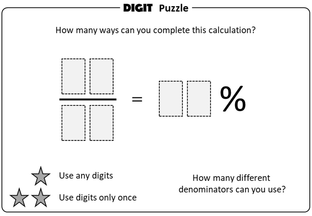 Fractions to Percentages - Digit Puzzle