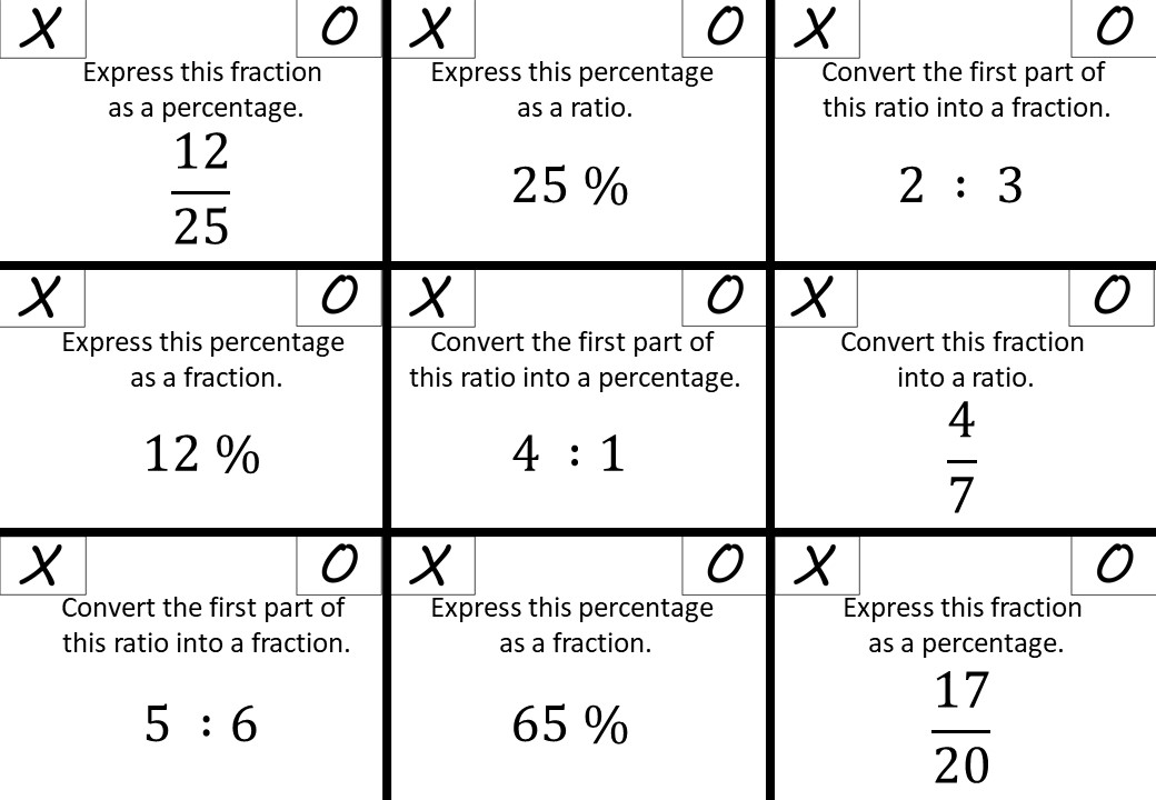 Fractions to Percentages to Ratios - Noughts & Crosses