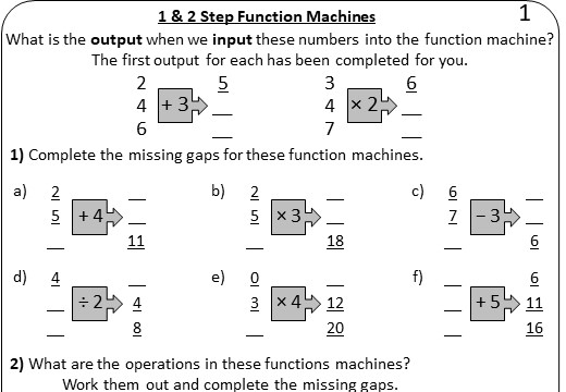 Function Machines - Simple - Worksheet A