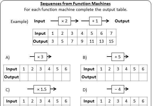 Function Machines - Simple - Worksheet B