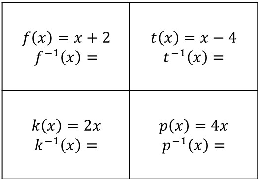 Functions - Inverse - Substitution - Chief Cards