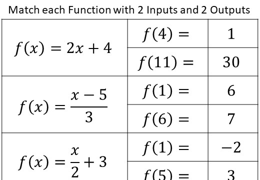 Functions - Linear - Substitution - Card Match