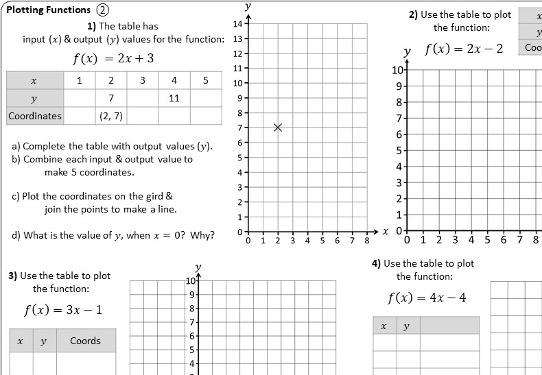 Graphing Functions - Worksheet A