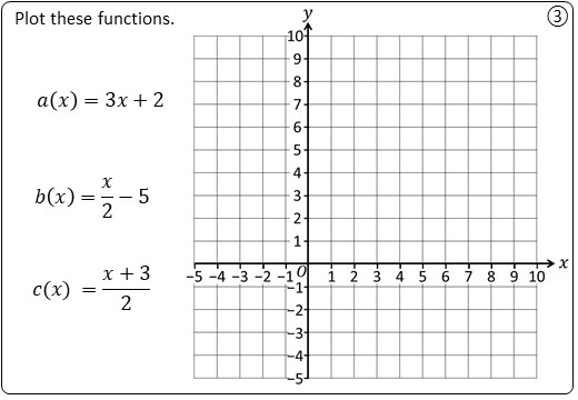 Graphing Functions - Worksheet B