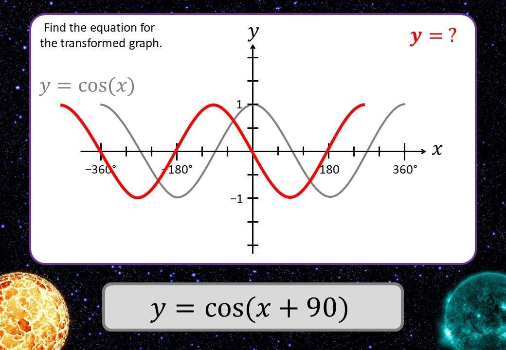 Graphs - Transformations - 3 Stars